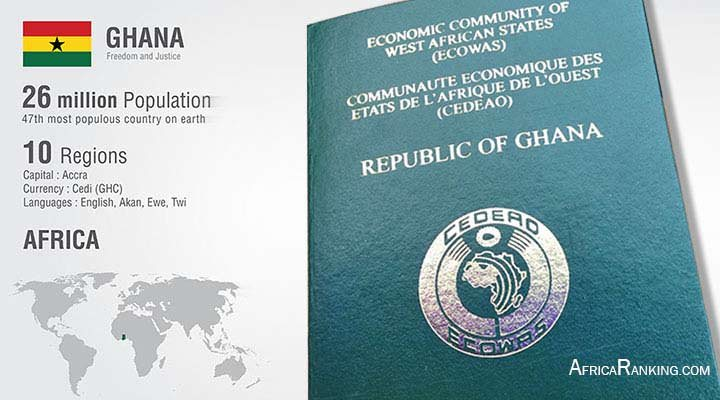 Photo of Updated List of Visa Free Countries for Ghana Passport Holders