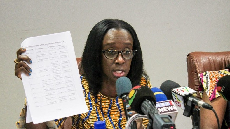 Photo of WHO lists FDA as Africa's second best regulator